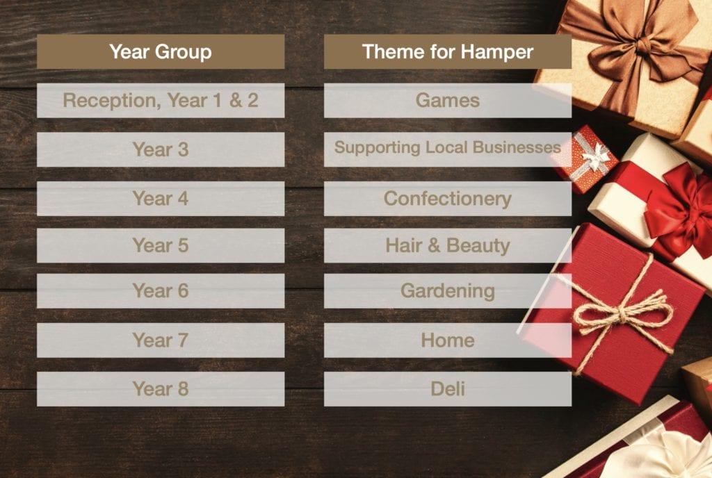 Hamper Themes